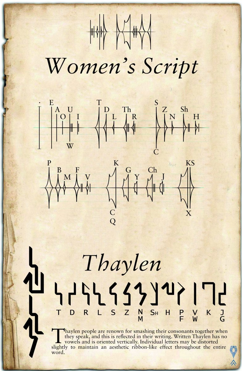 Women's Script & Thaylen