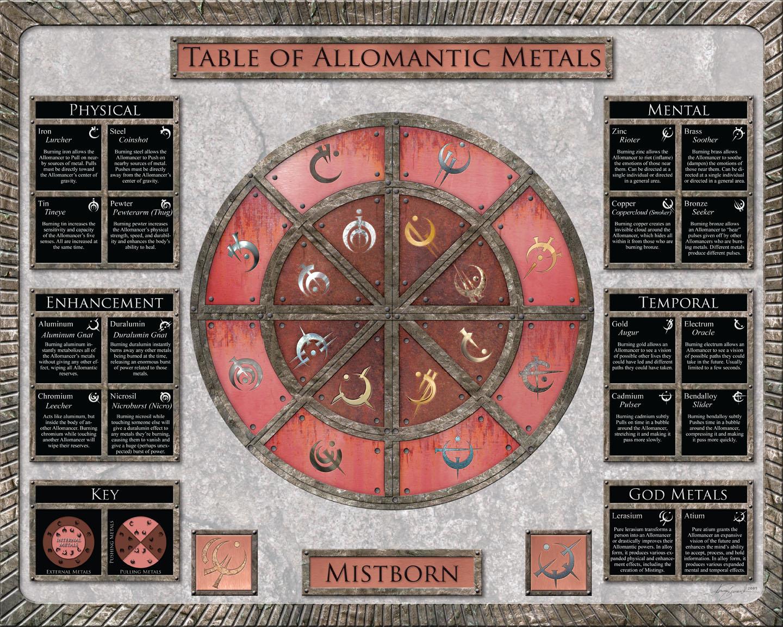 Table_of_Allomantic_Metals.jpeg