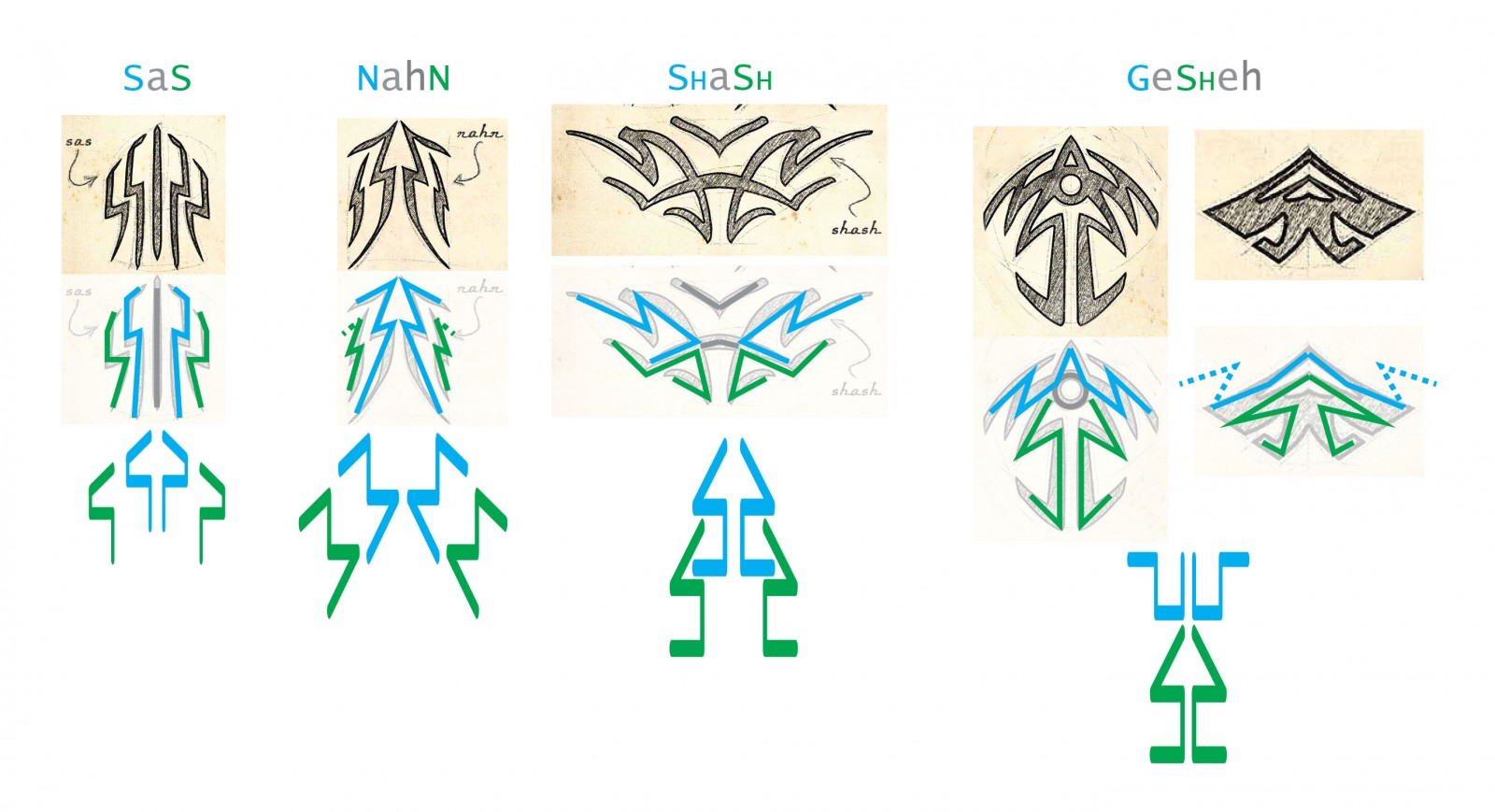 Tatoo Glyphs Translation (speculative)