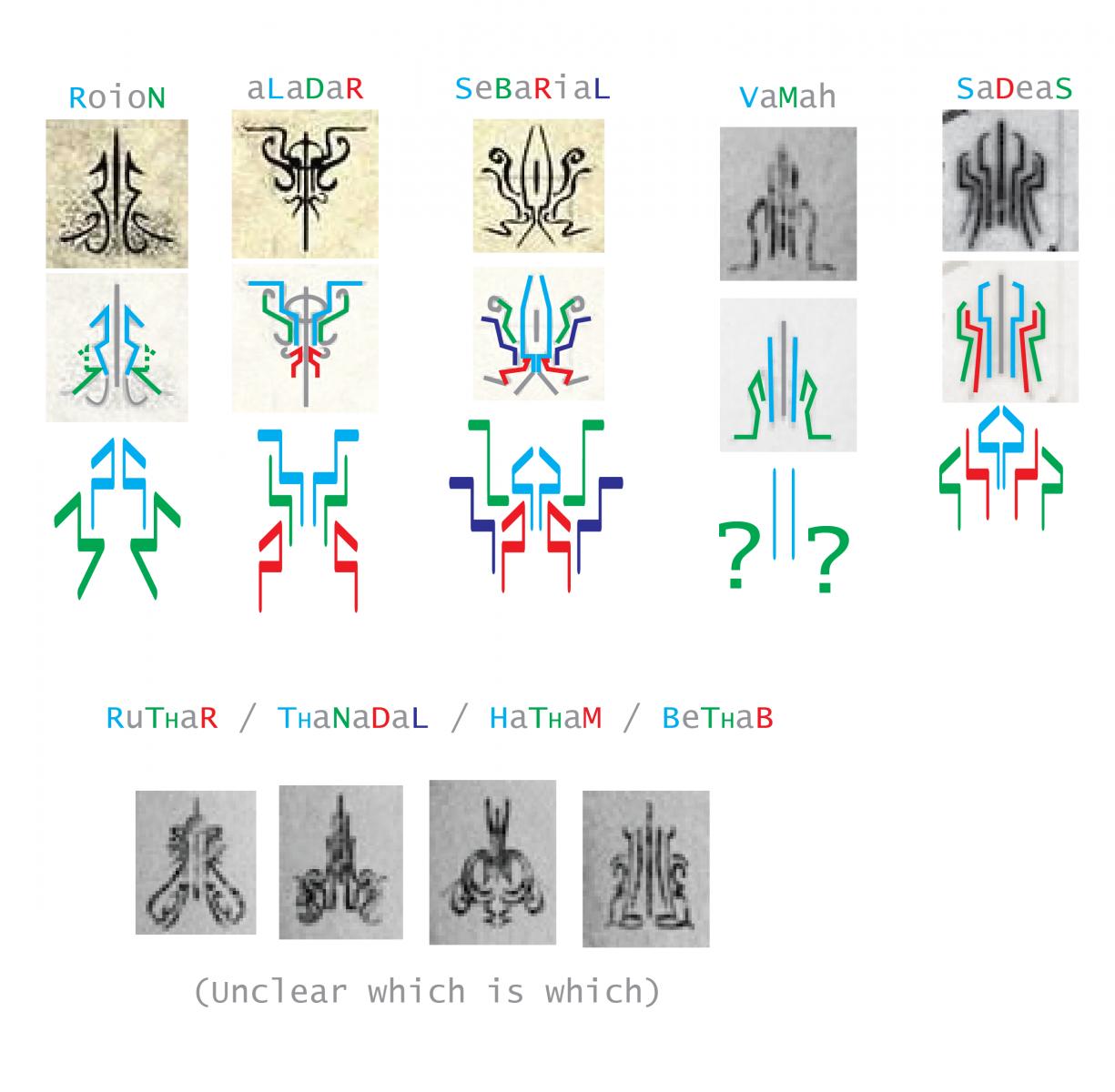 Alethi Highprince Glyphs Translation (speculative)