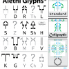 Alethi Glyph Translation Key (work in progress)