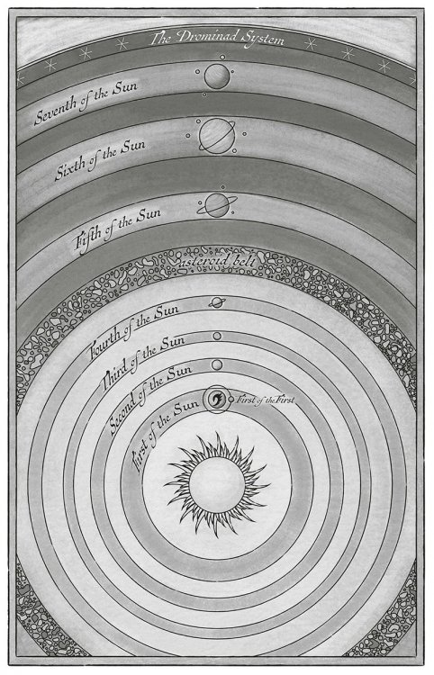 drominad-star-chart.jpg