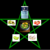 The Almighty Guac Pentagram