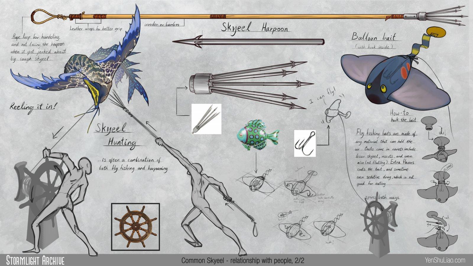 The Common Skyeel - Fishing & Hunting