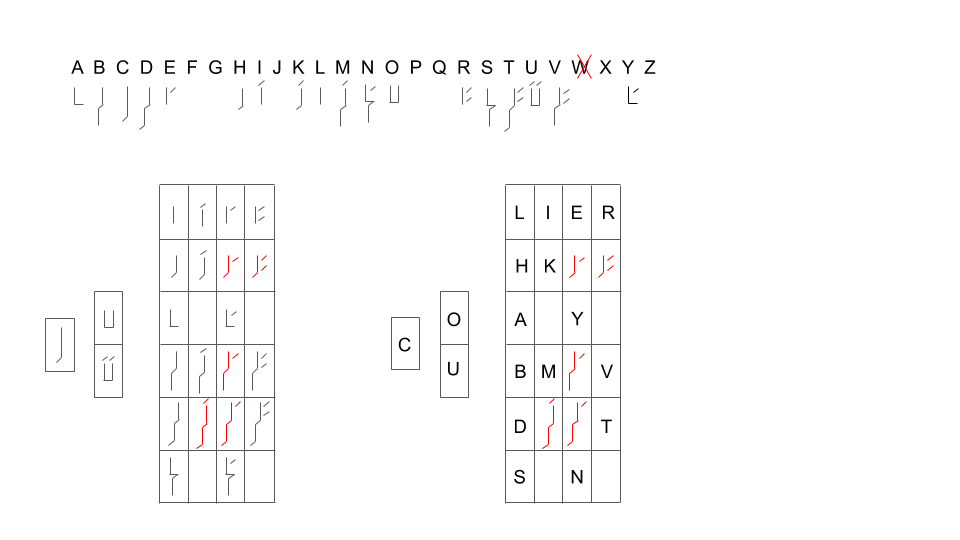 Nalthis-Alphabet.png.bec2e334841cd0c1d5bda6f53c17c07b.png