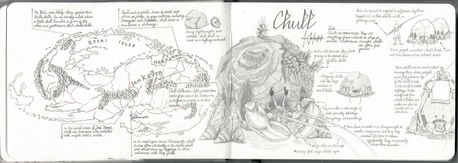 Chull Pages Scanned