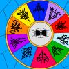Circle of Heralds/Radiants