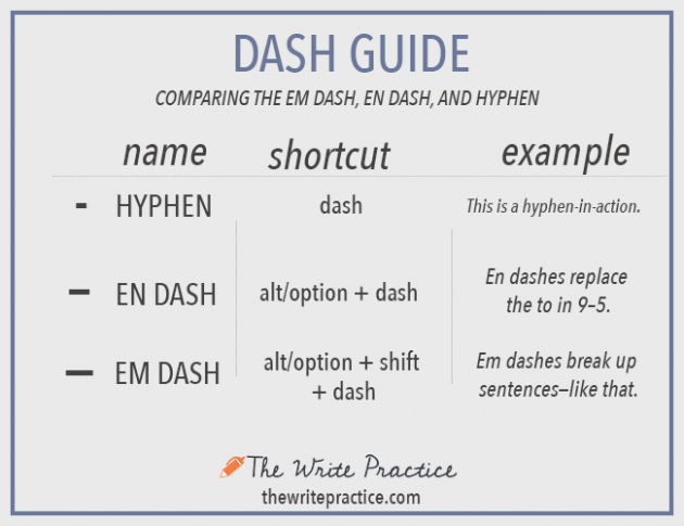 Em-Dash-v-En-Dash-v-Hyphen-630x485.png.df7c848b30ac57526706b41be8a14e76.png